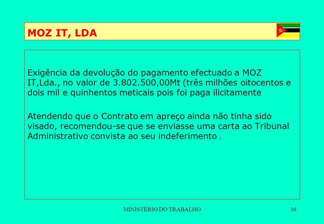 MINISTÉRIO DO TRABALHO36 MOZ IT, LDA Exigência da devolução do pagamento efectuado a MOZ IT,Lda., no valor de 3.802.500,00Mt (três milhões oitocentos