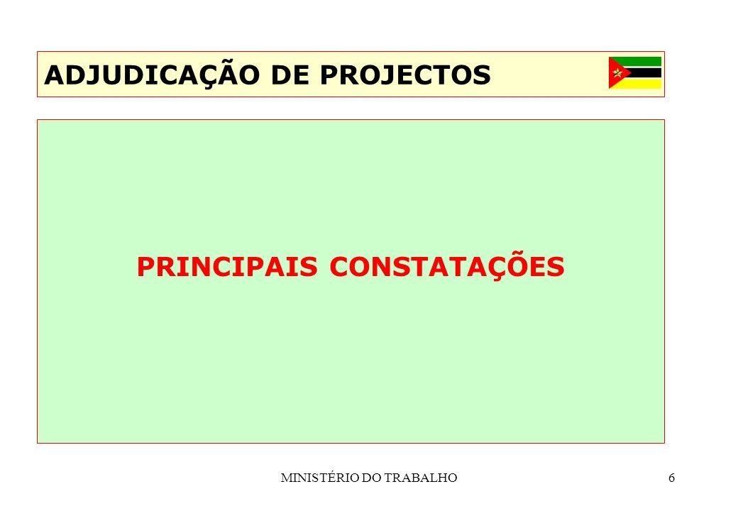 MINISTÉRIO DO TRABALHO6 PRINCIPAIS CONSTATAÇÕES ADJUDICAÇÃO DE PROJECTOS