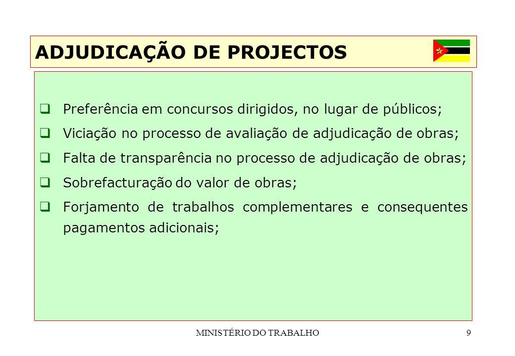 MINISTÉRIO DO TRABALHO9 Preferência em concursos dirigidos, no lugar de públicos; Viciação no processo de avaliação de adjudicação de obras; Falta de