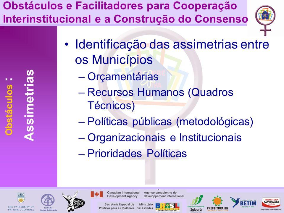 Obstáculos e Facilitadores para Cooperação Interinstitucional e a Construção do Consenso Identificação das assimetrias entre os Municípios –Orçamentár