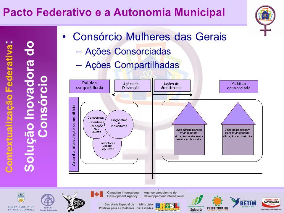 Pacto Federativo e a Autonomia Municipal Consórcio Mulheres das Gerais –Ações Consorciadas –Ações Compartilhadas Contextualização Federativa : Solução Inovadora do Consórcio