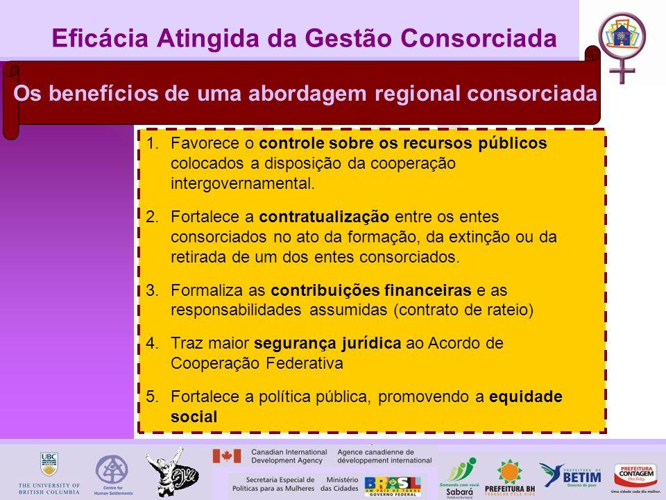 Eficácia Atingida da Gestão Consorciada Os benefícios de uma abordagem regional consorciada 1.Favorece o controle sobre os recursos públicos colocados a disposição da cooperação intergovernamental.