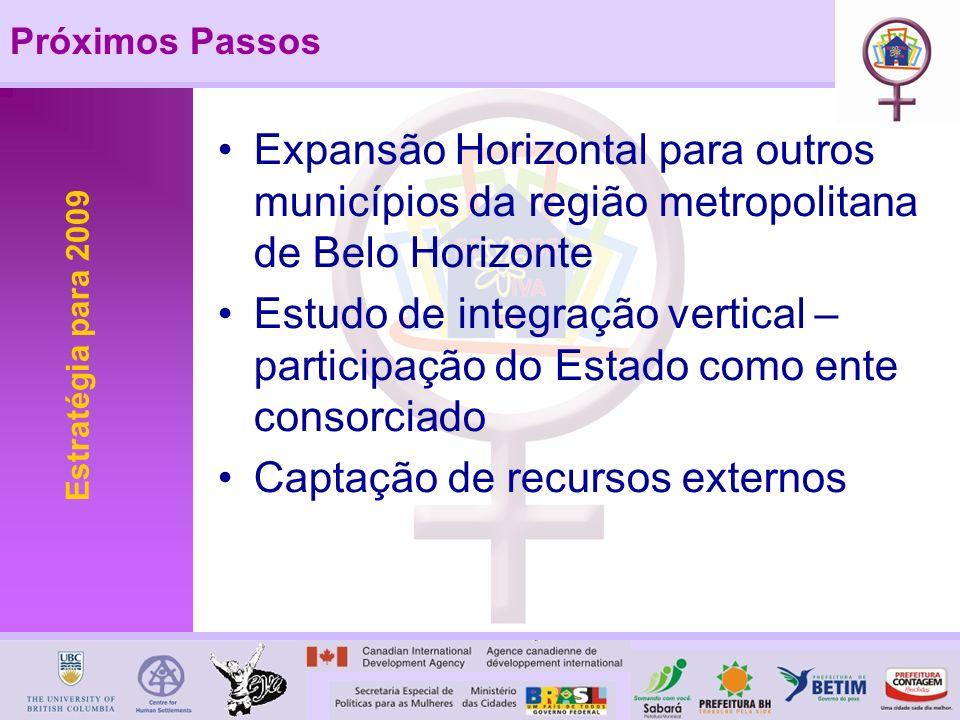 Próximos Passos Expansão Horizontal para outros municípios da região metropolitana de Belo Horizonte Estudo de integração vertical – participação do Estado como ente consorciado Captação de recursos externos Estratégia para 2009
