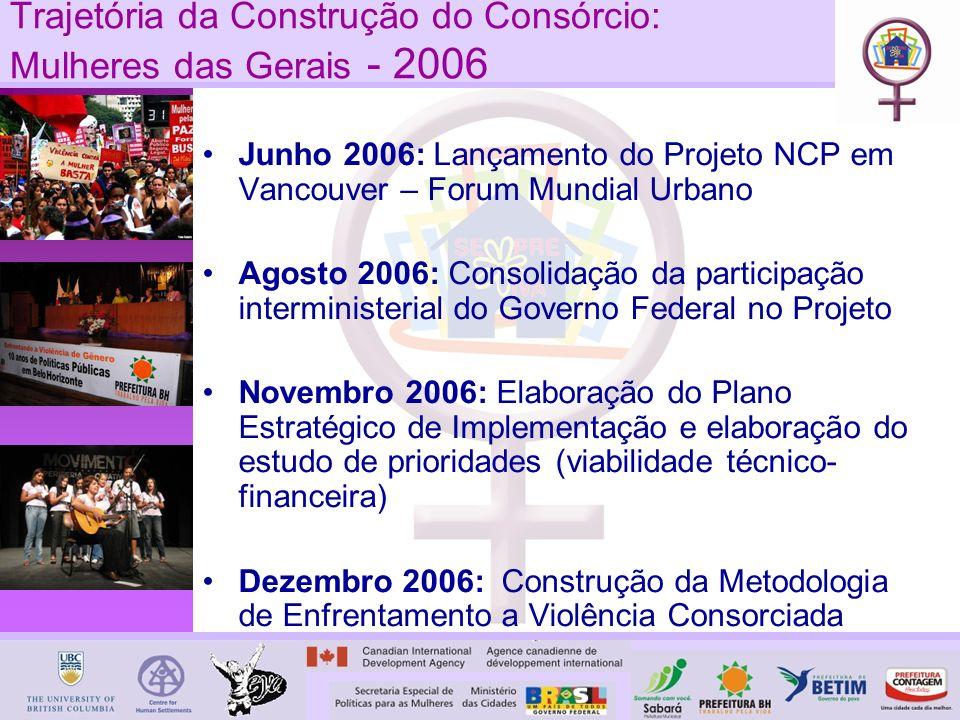 Trajetória da Construção do Consórcio: Mulheres das Gerais - 2006 Junho 2006: Lançamento do Projeto NCP em Vancouver – Forum Mundial Urbano Agosto 200