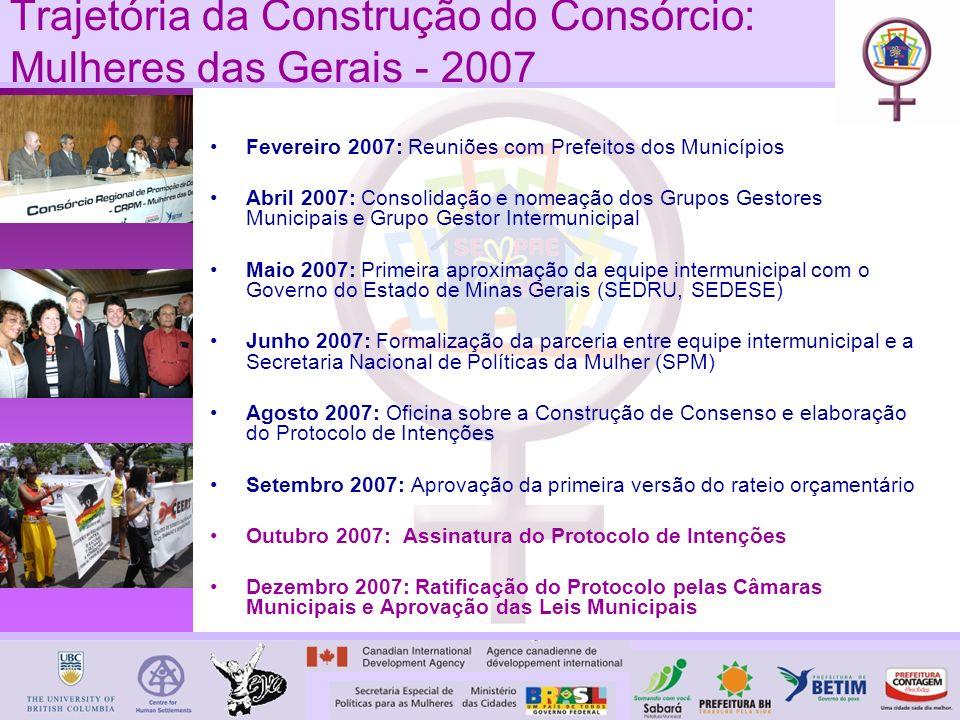 Fevereiro 2007: Reuniões com Prefeitos dos Municípios Abril 2007: Consolidação e nomeação dos Grupos Gestores Municipais e Grupo Gestor Intermunicipal Maio 2007: Primeira aproximação da equipe intermunicipal com o Governo do Estado de Minas Gerais (SEDRU, SEDESE) Junho 2007: Formalização da parceria entre equipe intermunicipal e a Secretaria Nacional de Políticas da Mulher (SPM) Agosto 2007: Oficina sobre a Construção de Consenso e elaboração do Protocolo de Intenções Setembro 2007: Aprovação da primeira versão do rateio orçamentário Outubro 2007: Assinatura do Protocolo de Intenções Dezembro 2007: Ratificação do Protocolo pelas Câmaras Municipais e Aprovação das Leis Municipais Trajetória da Construção do Consórcio: Mulheres das Gerais - 2007