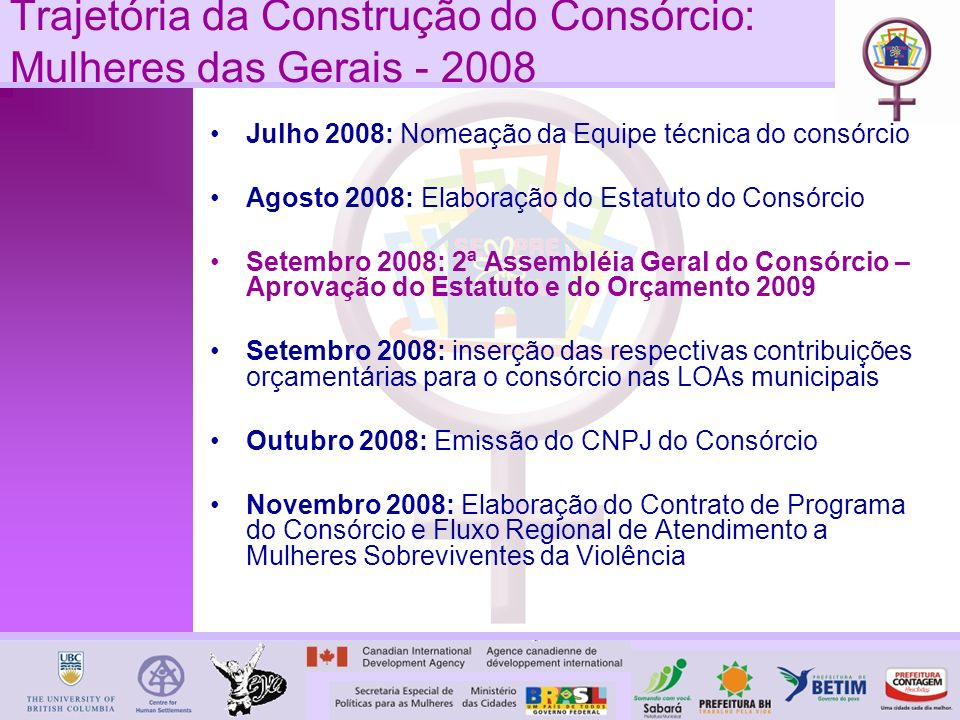 Julho 2008: Nomeação da Equipe técnica do consórcio Agosto 2008: Elaboração do Estatuto do Consórcio Setembro 2008: 2ª Assembléia Geral do Consórcio – Aprovação do Estatuto e do Orçamento 2009 Setembro 2008: inserção das respectivas contribuições orçamentárias para o consórcio nas LOAs municipais Outubro 2008: Emissão do CNPJ do Consórcio Novembro 2008: Elaboração do Contrato de Programa do Consórcio e Fluxo Regional de Atendimento a Mulheres Sobreviventes da Violência