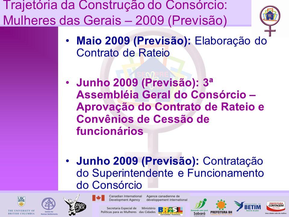 Trajetória da Construção do Consórcio: Mulheres das Gerais – 2009 (Previsão) Maio 2009 (Previsão): Elaboração do Contrato de Rateio Junho 2009 (Previsão): 3ª Assembléia Geral do Consórcio – Aprovação do Contrato de Rateio e Convênios de Cessão de funcionários Junho 2009 (Previsão): Contratação do Superintendente e Funcionamento do Consórcio