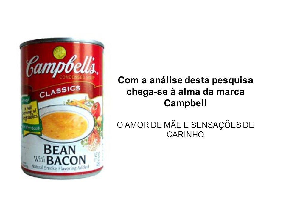 Com a análise desta pesquisa chega-se à alma da marca Campbell O AMOR DE MÃE E SENSAÇÕES DE CARINHO