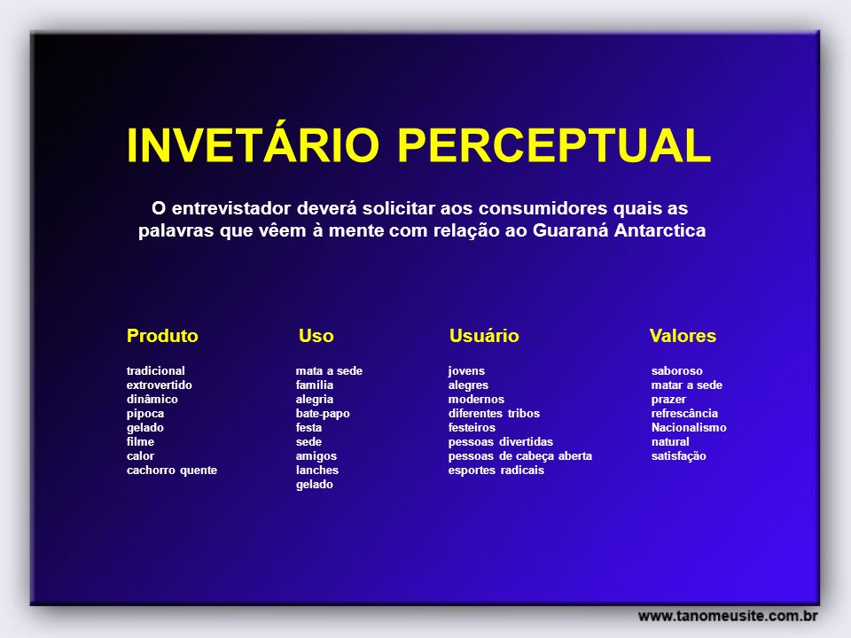 INVETÁRIO PERCEPTUAL O entrevistador deverá solicitar aos consumidores quais as palavras que vêem à mente com relação ao Guaraná Antarctica tradiciona