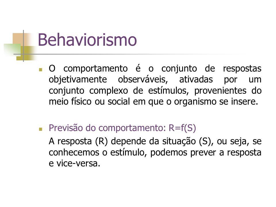 Behaviorismo O comportamento é o conjunto de respostas objetivamente observáveis, ativadas por um conjunto complexo de estímulos, provenientes do meio