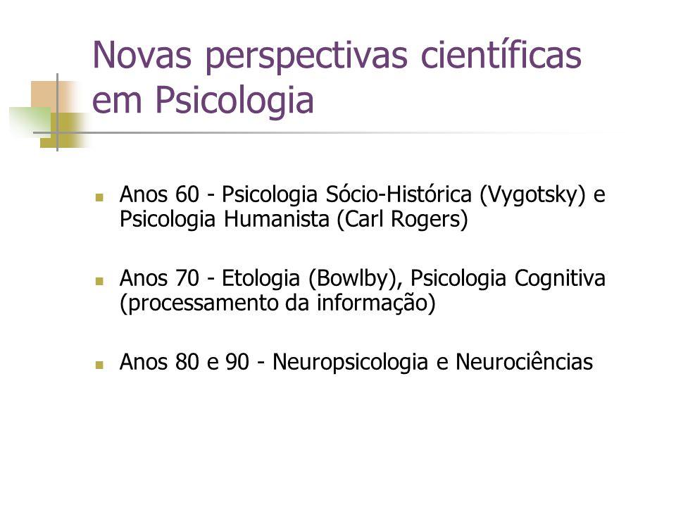 Novas perspectivas científicas em Psicologia Anos 60 - Psicologia Sócio-Histórica (Vygotsky) e Psicologia Humanista (Carl Rogers) Anos 70 - Etologia (