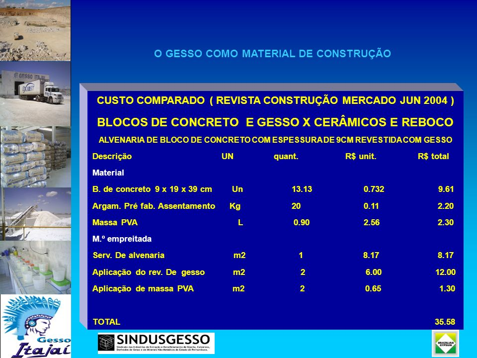 CUSTO COMPARADO ( REVISTA CONSTRUÇÃO MERCADO JUN 2004 ) BLOCOS DE CONCRETO E GESSO X CERÂMICOS E REBOCO ALVENARIA DE BLOCO DE CONCRETO COM ESPESSURA D