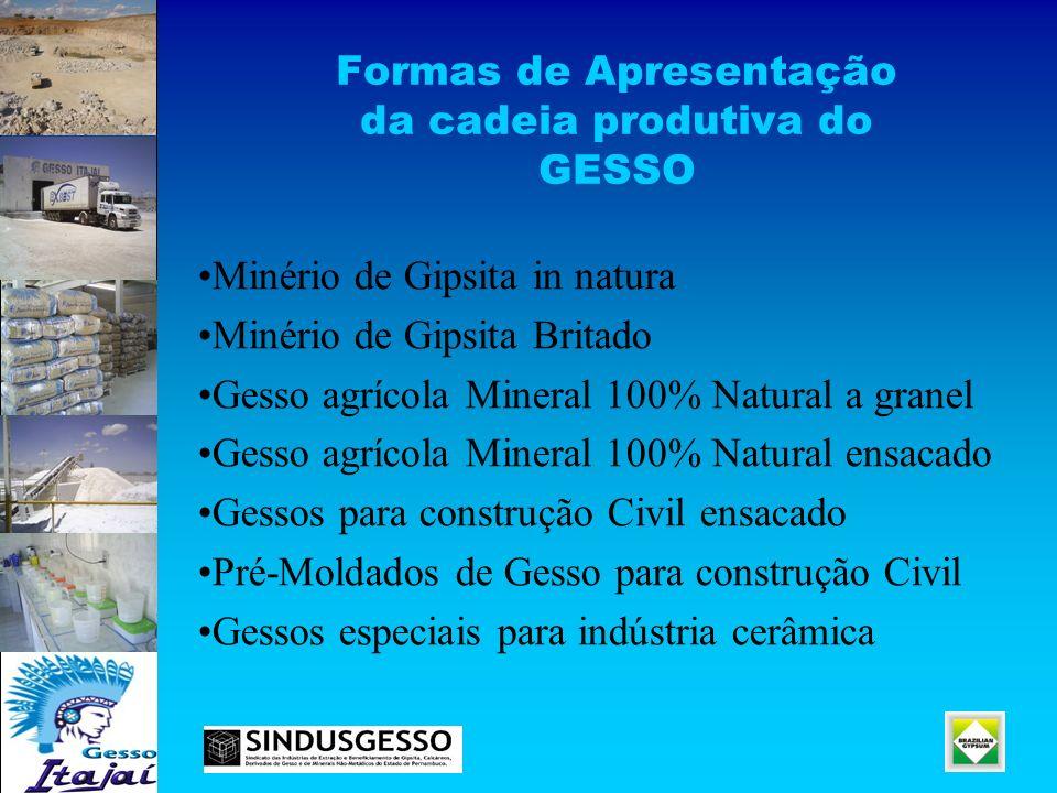 Formas de Apresentação da cadeia produtiva do GESSO Minério de Gipsita in natura Minério de Gipsita Britado Gesso agrícola Mineral 100% Natural a gran