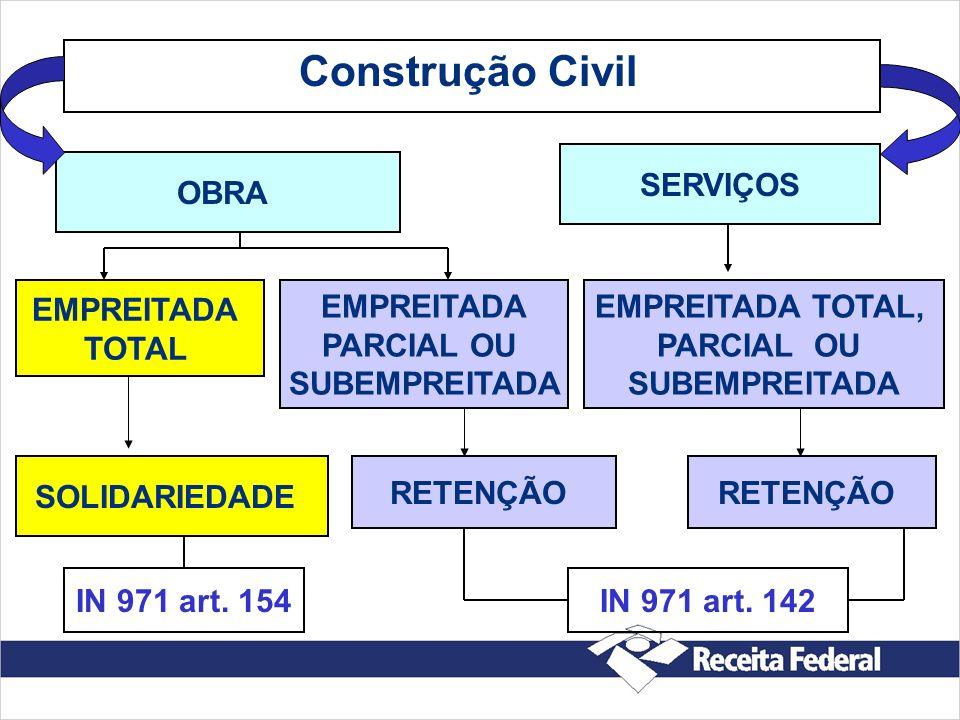 Construção Civil OBRA SERVIÇOS EMPREITADA TOTAL EMPREITADA PARCIAL OU SUBEMPREITADA EMPREITADA TOTAL, PARCIAL OU SUBEMPREITADA SOLIDARIEDADE RETENÇÃO