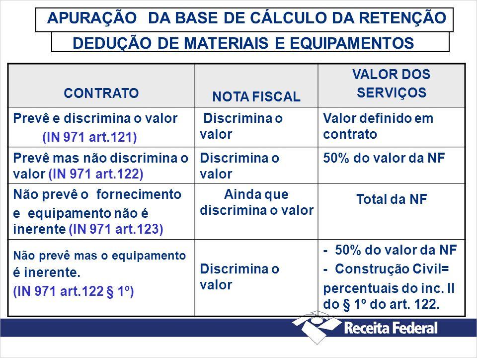 APURAÇÃO DA BASE DE CÁLCULO DA RETENÇÃO DEDUÇÃO DE MATERIAIS E EQUIPAMENTOS CONTRATO NOTA FISCAL VALOR DOS SERVIÇOS Prevê e discrimina o valor (IN 971