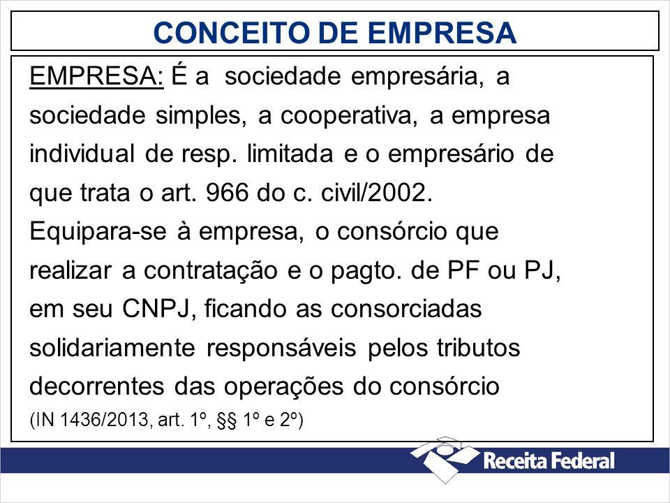 CONCEITO DE EMPRESA EMPRESA: É a sociedade empresária, a sociedade simples, a cooperativa, a empresa individual de resp. limitada e o empresário de qu
