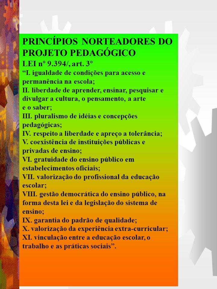 PROJETO PEDAGÓGICO DA ESCOLA LDB - LEI 9.394/96 ARTIGO 12 INCISO I Os estabelecimentos de ensino, respeitadas as normas comuns e as do seu sistema de
