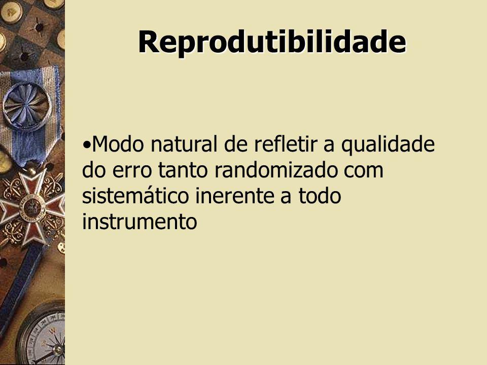 Reprodutibilidade Modo natural de refletir a qualidade do erro tanto randomizado com sistemático inerente a todo instrumento