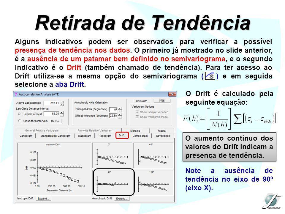 Retirada de Tendência Alguns indicativos podem ser observados para verificar a possível presença de tendência nos dados. O primeiro já mostrado no sli