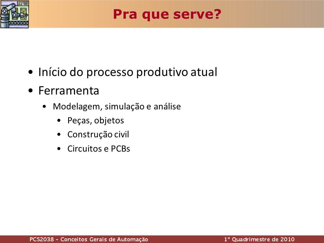 Início do processo produtivo atual Ferramenta Modelagem, simulação e análise Peças, objetos Construção civil Circuitos e PCBs Pra que serve?
