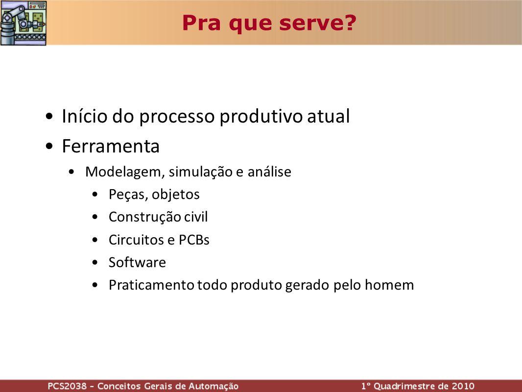 Início do processo produtivo atual Ferramenta Modelagem, simulação e análise Peças, objetos Construção civil Circuitos e PCBs Software Praticamento to