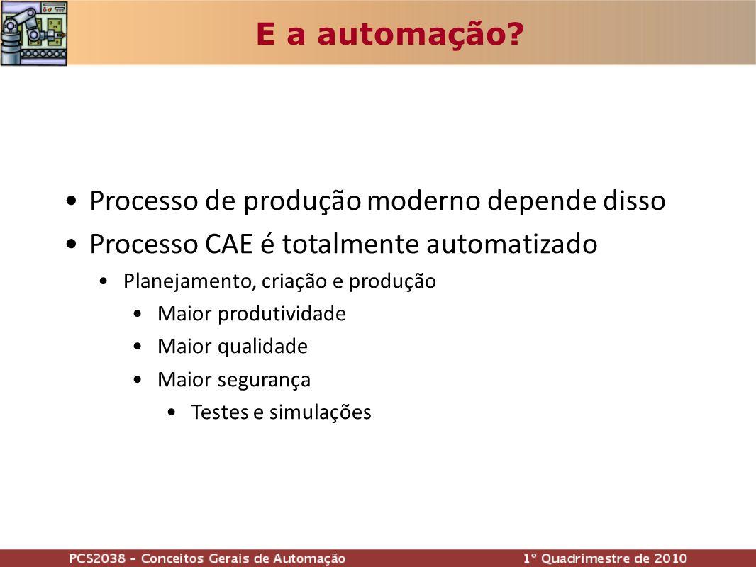 E a automação? Processo de produção moderno depende disso Processo CAE é totalmente automatizado Planejamento, criação e produção Maior produtividade