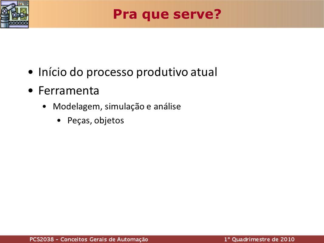 Início do processo produtivo atual Ferramenta Modelagem, simulação e análise Peças, objetos Pra que serve?