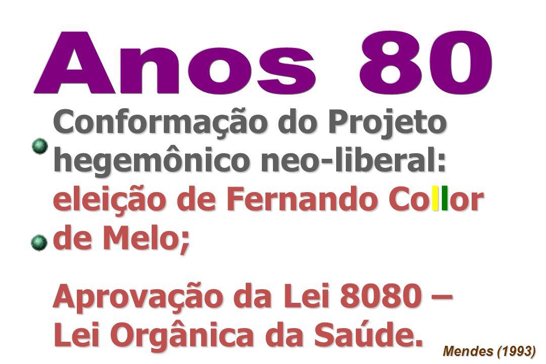 Conformação do Projeto hegemônico neo-liberal: eleição de Fernando Collor de Melo; Aprovação da Lei 8080 – Lei Orgânica da Saúde. Mendes (1993)