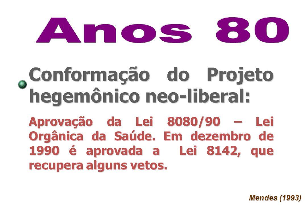 Conformação do Projeto hegemônico neo-liberal: Aprovação da Lei 8080/90 – Lei Orgânica da Saúde. Em dezembro de 1990 é aprovada a Lei 8142, que recupe