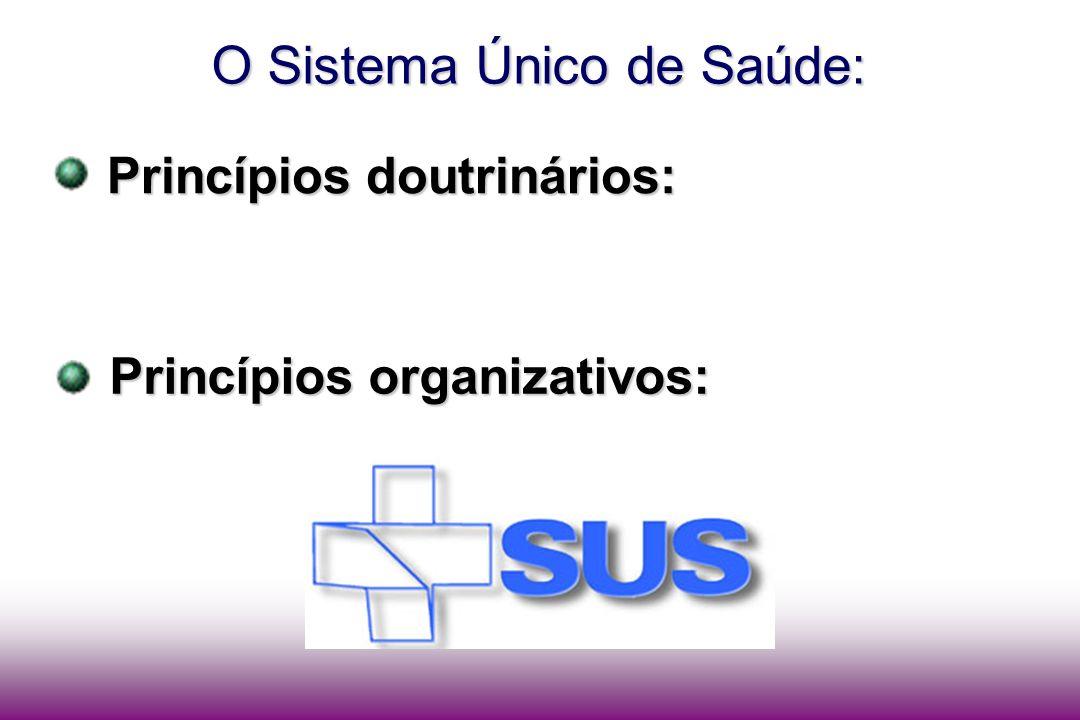 O Sistema Único de Saúde: Princípios doutrinários: Princípios organizativos: