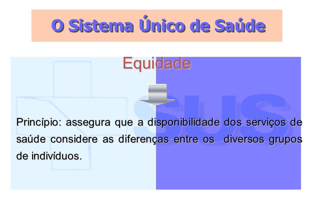 O Sistema Único de Saúde Equidade Princípio: assegura que a disponibilidade dos serviços de saúde considere as diferenças entre os diversos grupos de