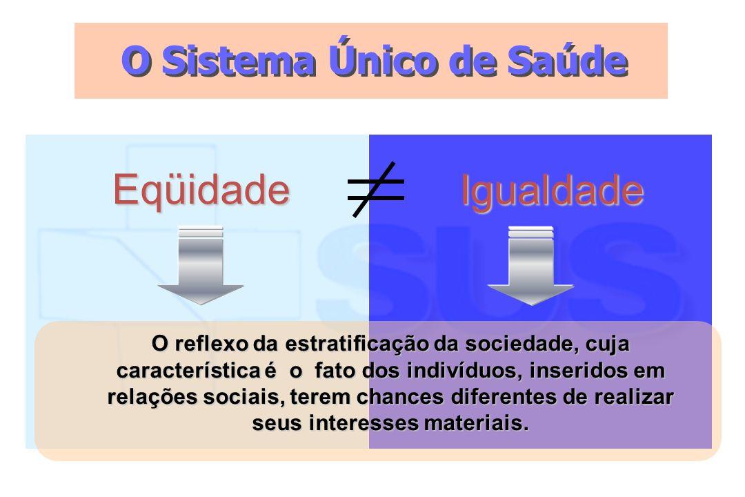 O Sistema Único de Saúde Eqüidade Igualdade O reflexo da estratificação da sociedade, cuja característica é o fato dos indivíduos, inseridos em relaçõ