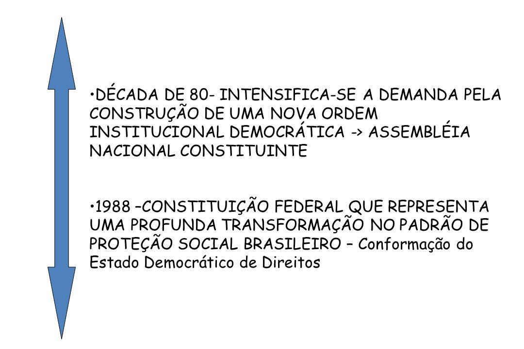 DÉCADA DE 80- INTENSIFICA-SE A DEMANDA PELA CONSTRUÇÃO DE UMA NOVA ORDEM INSTITUCIONAL DEMOCRÁTICA -> ASSEMBLÉIA NACIONAL CONSTITUINTE 1988 –CONSTITUI