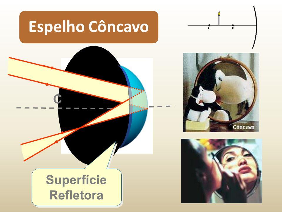 C Superfície Refletora Espelho Côncavo