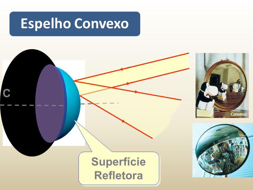 C Superfície Refletora Espelho Convexo