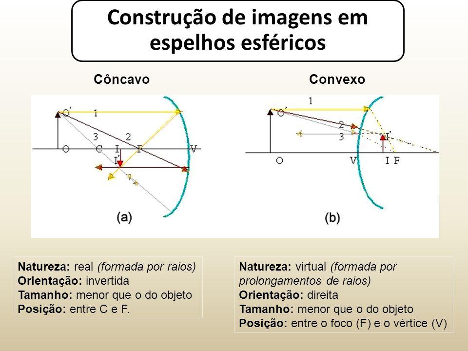 CôncavoConvexo Natureza: real (formada por raios) Orientação: invertida Tamanho: menor que o do objeto Posição: entre C e F.