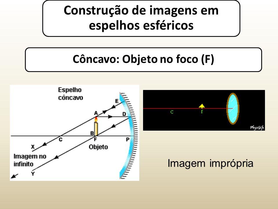 Côncavo: Objeto no foco (F) Imagem imprópria Construção de imagens em espelhos esféricos
