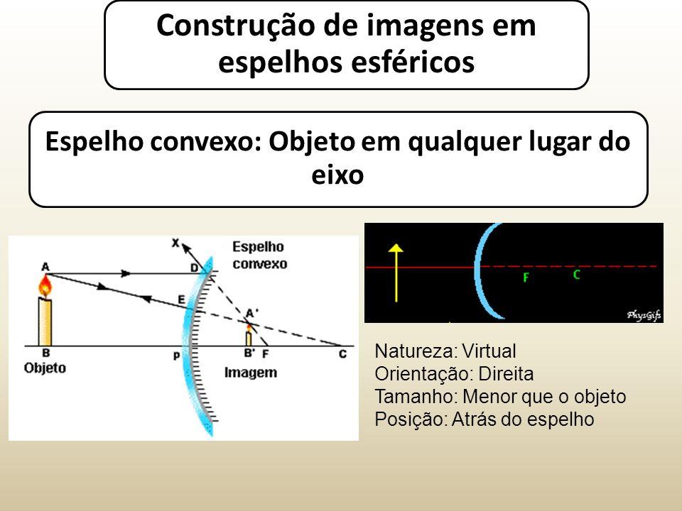 Espelho convexo: Objeto em qualquer lugar do eixo Natureza: Virtual Orientação: Direita Tamanho: Menor que o objeto Posição: Atrás do espelho Construção de imagens em espelhos esféricos