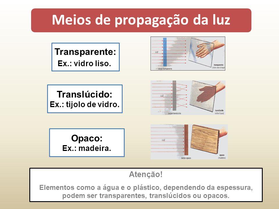 Meios de propagação da luz Transparente: Ex.: vidro liso.