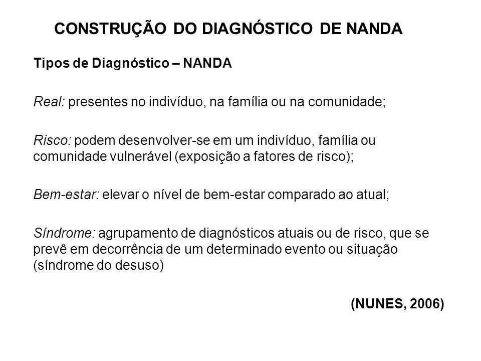 Tipos de Diagnóstico – NANDA Real: presentes no indivíduo, na família ou na comunidade; Risco: podem desenvolver-se em um indivíduo, família ou comuni