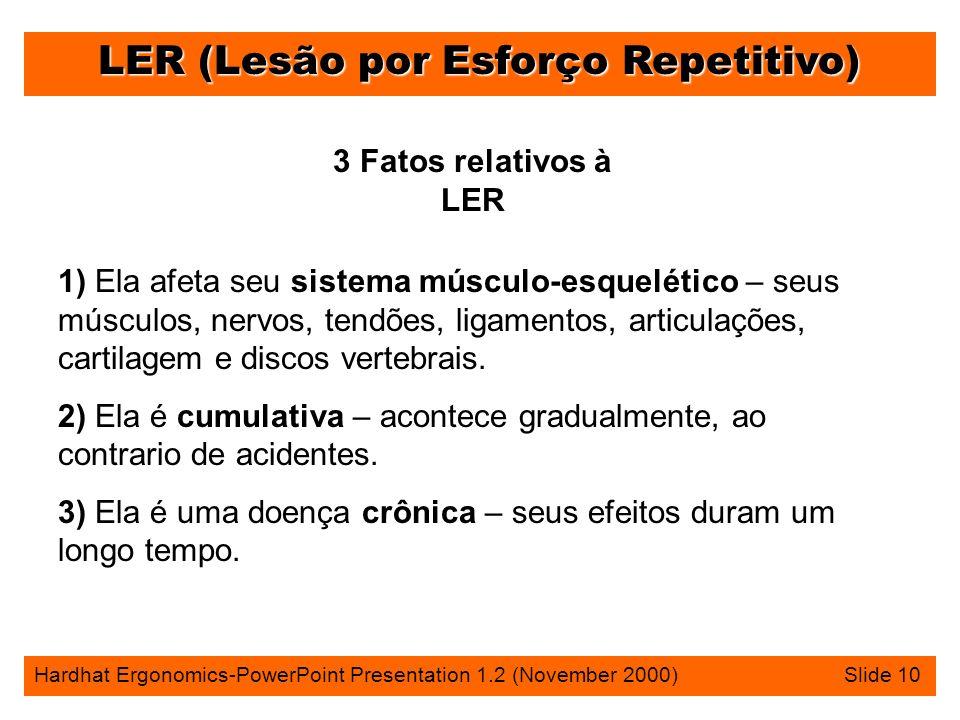 LER (Lesão por Esforço Repetitivo) Hardhat Ergonomics-PowerPoint Presentation 1.2 (November 2000) Slide 10 3 Fatos relativos à LER 1) Ela afeta seu sistema músculo-esquelético – seus músculos, nervos, tendões, ligamentos, articulações, cartilagem e discos vertebrais.