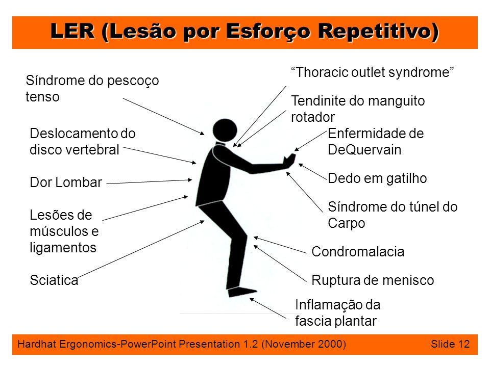 LER (Lesão por Esforço Repetitivo) Hardhat Ergonomics-PowerPoint Presentation 1.2 (November 2000) Slide 12 Thoracic outlet syndrome Tendinite do mangu