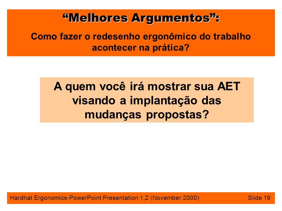 Melhores Argumentos: Como fazer o redesenho ergonômico do trabalho acontecer na prática? Hardhat Ergonomics-PowerPoint Presentation 1.2 (November 2000