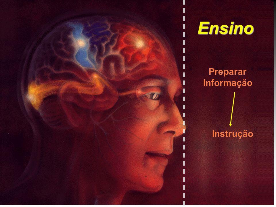 Ensino Preparar Informação Instrução