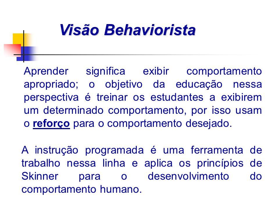 Visão Behaviorista Aprender significa exibir comportamento apropriado; o objetivo da educação nessa perspectiva é treinar os estudantes a exibirem um determinado comportamento, por isso usam o reforço para o comportamento desejado.