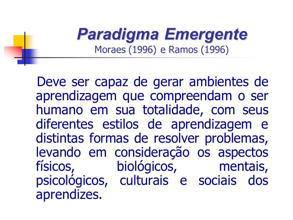 Paradigma Emergente Paradigma Emergente Moraes (1996) e Ramos (1996) Deve ser capaz de gerar ambientes de aprendizagem que compreendam o ser humano em sua totalidade, com seus diferentes estilos de aprendizagem e distintas formas de resolver problemas, levando em consideração os aspectos físicos, biológicos, mentais, psicológicos, culturais e sociais dos aprendizes.