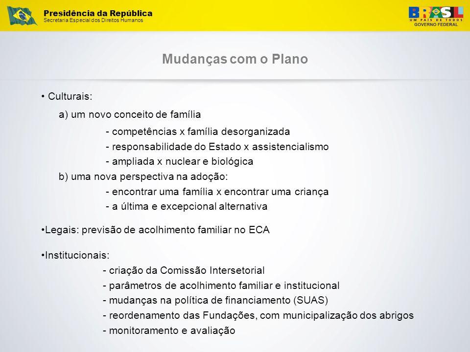 Presidência da República Secretaria Especial dos Direitos Humanos Mudanças com o Plano Culturais: a) um novo conceito de família - competências x famí