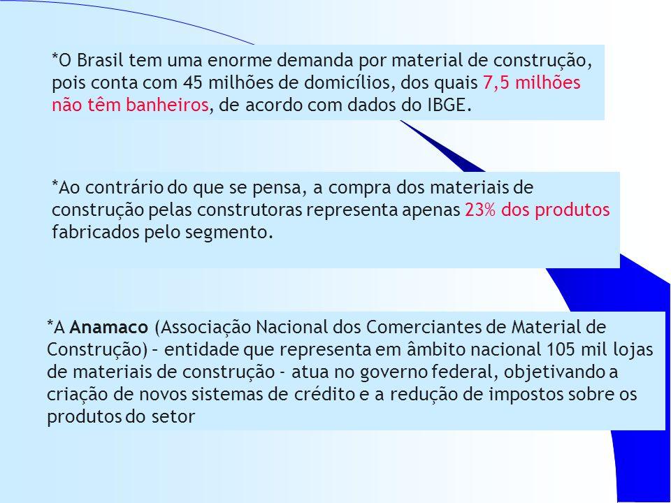 *O Brasil tem uma enorme demanda por material de construção, pois conta com 45 milhões de domicílios, dos quais 7,5 milhões não têm banheiros, de acordo com dados do IBGE.
