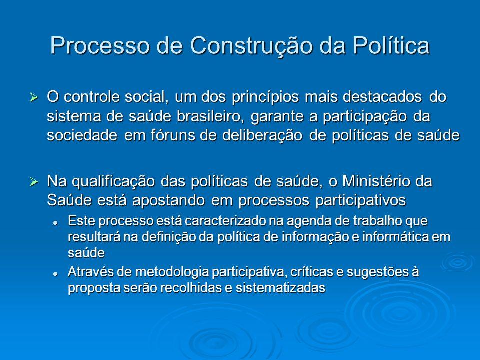 Processo de Construção da Política O controle social, um dos princípios mais destacados do sistema de saúde brasileiro, garante a participação da soci