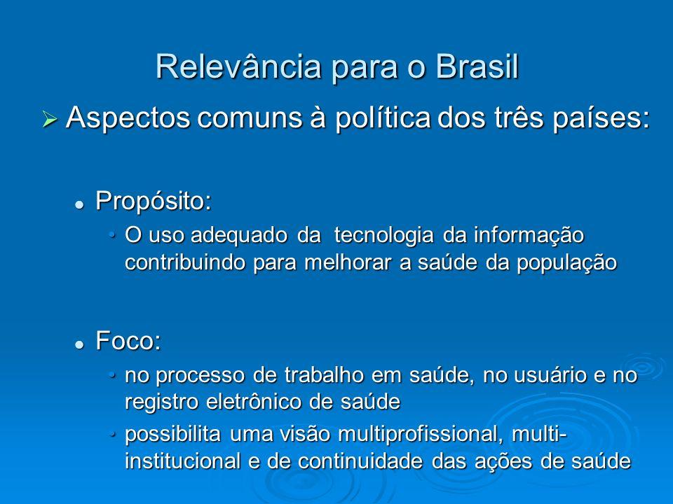 Relevância para o Brasil Aspectos comuns à política dos três países: Aspectos comuns à política dos três países: Propósito: Propósito: O uso adequado